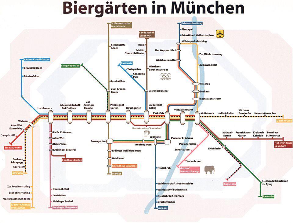 Biergärten in München